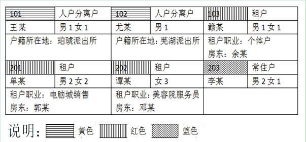 2018年国家公务员公安机关招录人民警察职位专业科目考试大纲