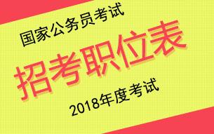 2018年国家公务员千赢国际手机版下载职位表下载
